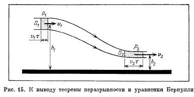 На консоли монтируют сварочный аппарат (сварочную