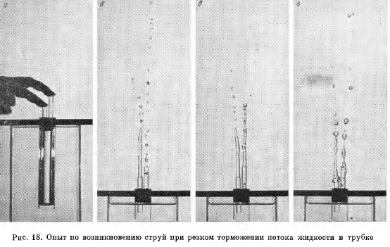 Оптимальные скорости подачи газа-разбавителя при постоянной