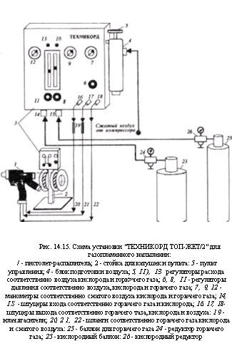 Процессы одновременного насыщения углеродом и хромом