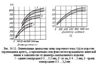 2.Вторичная кристаллизация (перекристаллизация) происхо